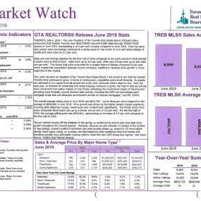 Market Watch June 2019