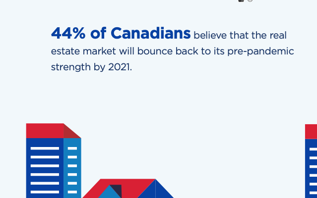 2020 RE/MAX CANADA HOUSING OUTLOOK REPORT